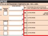 """730 detrazioni spese trasporto disabili italiaccessibile 160x120 - """"9 Segni d'Arte"""" : da Nord a Sud incontri, visite guidate per disabilità sensoriali"""